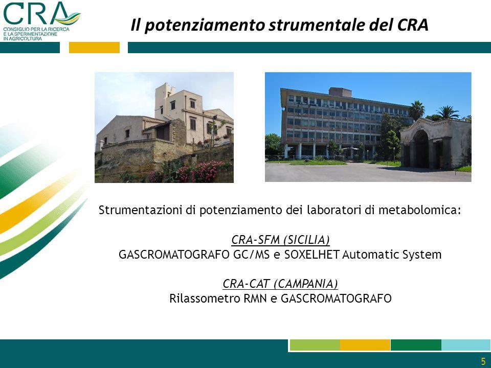 5 Strumentazioni di potenziamento dei laboratori di metabolomica: CRA-SFM (SICILIA) GASCROMATOGRAFO GC/MS e SOXELHET Automatic System CRA-CAT (CAMPANI