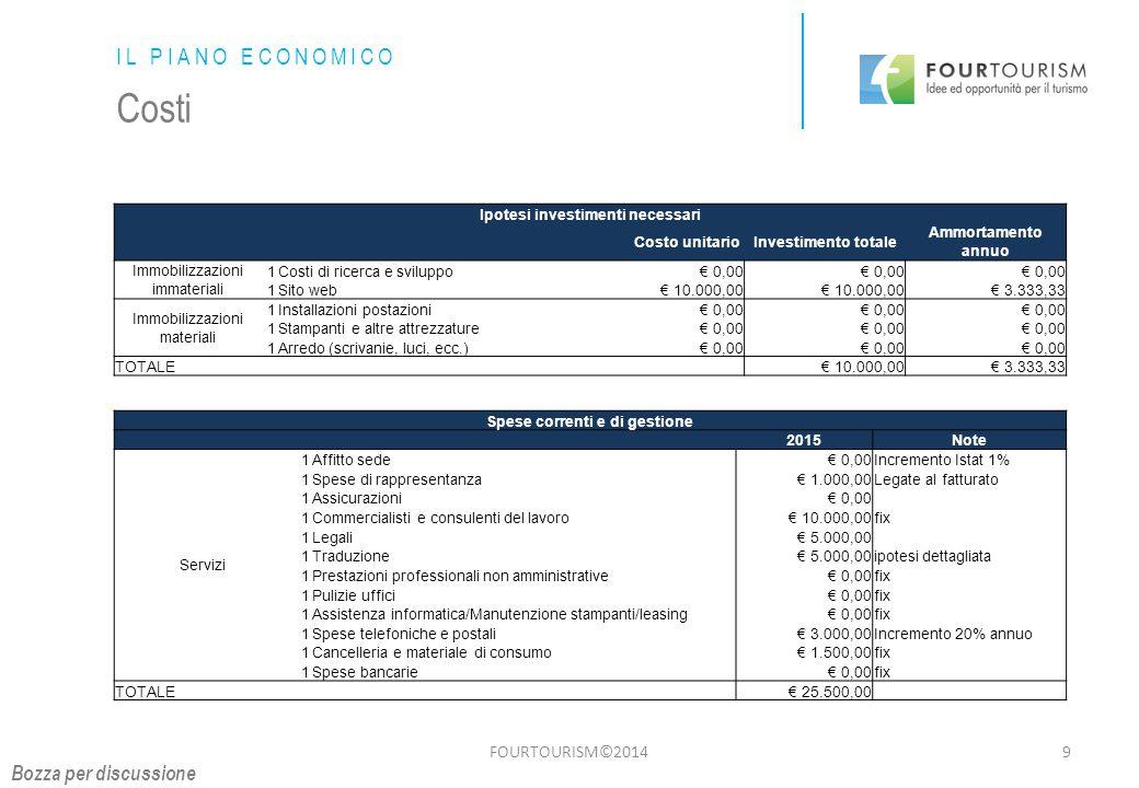 FOURTOURISM©20149 IL PIANO ECONOMICO Costi Ipotesi investimenti necessari Costo unitarioInvestimento totale Ammortamento annuo Immobilizzazioni immateriali 1Costi di ricerca e sviluppo€ 0,00 1Sito web€ 10.000,00 € 3.333,33 Immobilizzazioni materiali 1Installazioni postazioni€ 0,00 1Stampanti e altre attrezzature€ 0,00 1Arredo (scrivanie, luci, ecc.)€ 0,00 TOTALE € 10.000,00€ 3.333,33 Spese correnti e di gestione 2015Note Servizi 1Affitto sede€ 0,00Incremento Istat 1% 1Spese di rappresentanza€ 1.000,00Legate al fatturato 1Assicurazioni€ 0,00 1Commercialisti e consulenti del lavoro€ 10.000,00fix 1Legali€ 5.000,00 1Traduzione€ 5.000,00ipotesi dettagliata 1Prestazioni professionali non amministrative€ 0,00fix 1Pulizie uffici€ 0,00fix 1Assistenza informatica/Manutenzione stampanti/leasing€ 0,00fix 1Spese telefoniche e postali€ 3.000,00Incremento 20% annuo 1Cancelleria e materiale di consumo€ 1.500,00fix 1Spese bancarie€ 0,00fix TOTALE € 25.500,00 Bozza per discussione