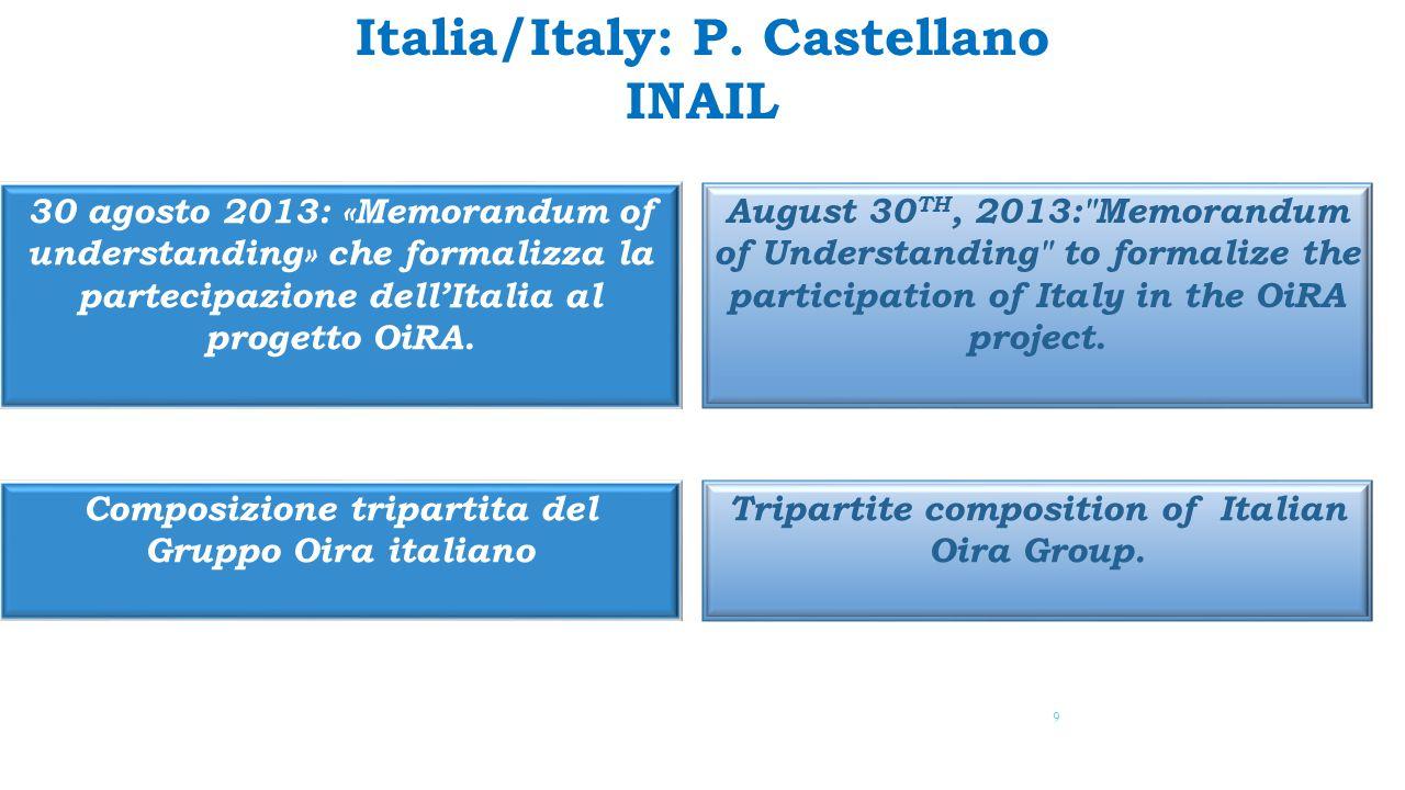 30 agosto 2013: «Memorandum of understanding» che formalizza la partecipazione dell'Italia al progetto OiRA.