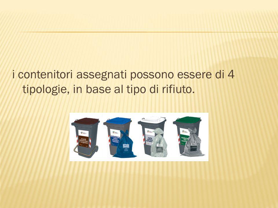i contenitori assegnati possono essere di 4 tipologie, in base al tipo di rifiuto.