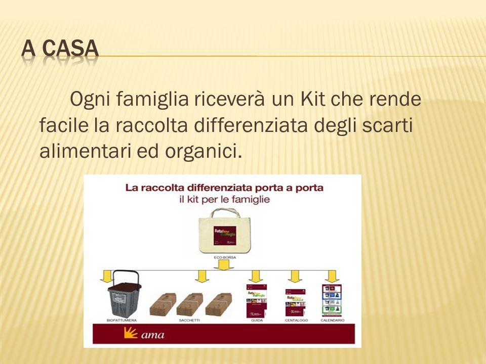 Ogni famiglia riceverà un Kit che rende facile la raccolta differenziata degli scarti alimentari ed organici.