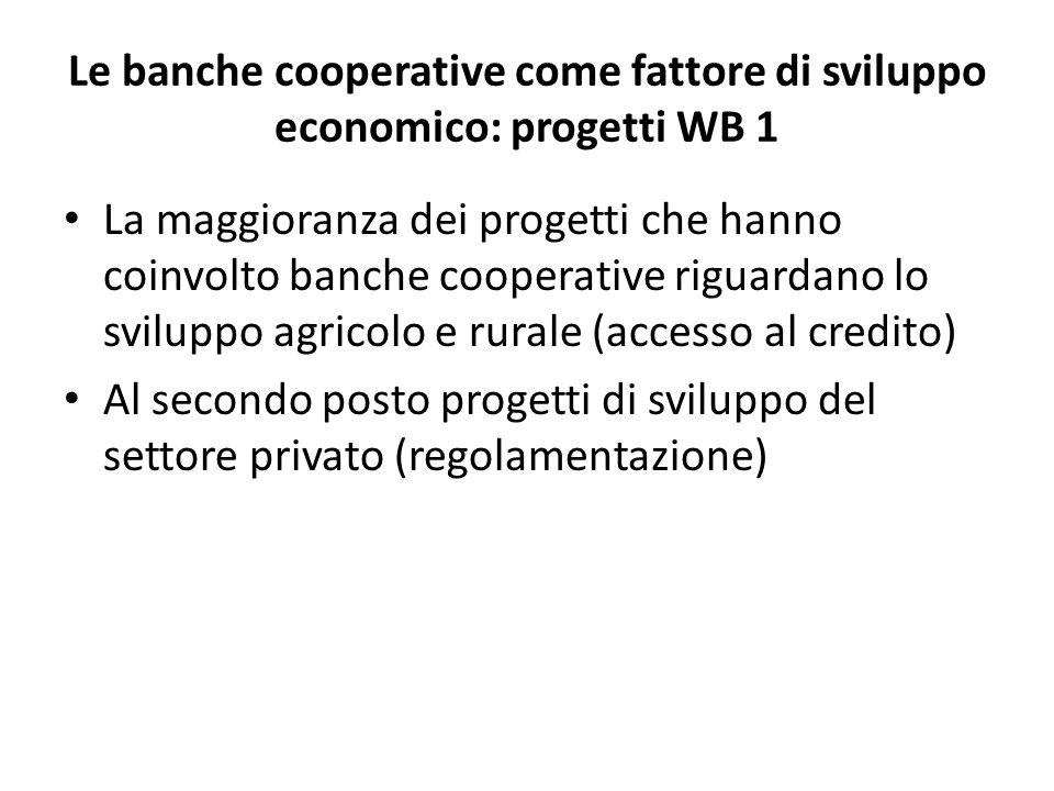 Le banche cooperative come fattore di sviluppo economico: progetti WB 1 La maggioranza dei progetti che hanno coinvolto banche cooperative riguardano