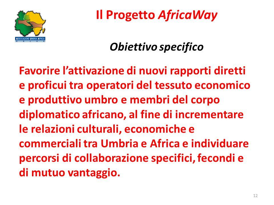 Il Progetto AfricaWay Obiettivo specifico 12 Favorire l'attivazione di nuovi rapporti diretti e proficui tra operatori del tessuto economico e produtt