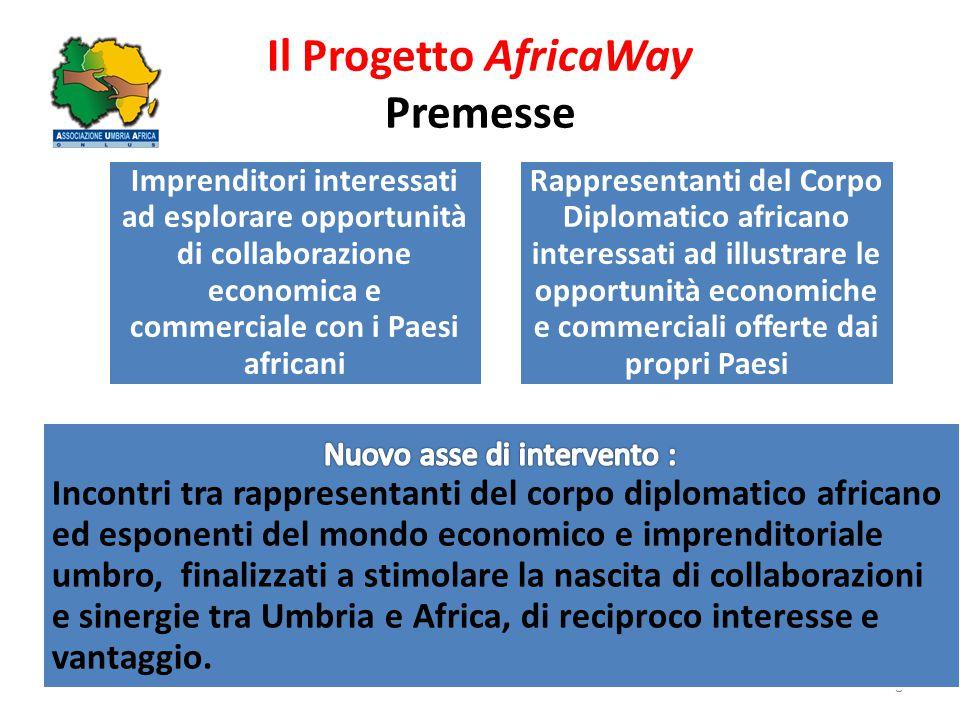 Il Progetto AfricaWay Premesse 8 Imprenditori interessati ad esplorare opportunità di collaborazione economica e commerciale con i Paesi africani Rapp