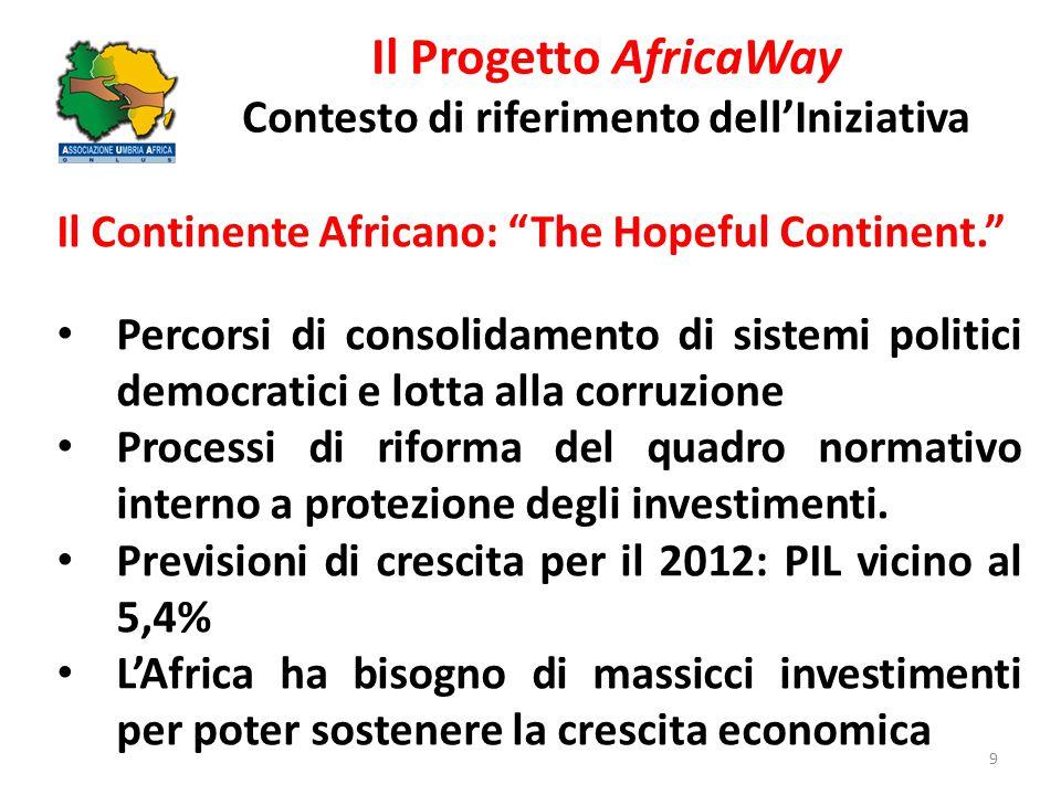 Il Progetto AfricaWay Contesto di riferimento dell'Iniziativa 10 La crisi finanziaria: le imprese italiane alla ricerca di nuovi mercati Le imprese italiane, per resistere e sopravvivere, devono ricercare nuovi mercati Molti ambiti di produzione industriale su cui l'Italia ha eccellenze e competenze rivestono un'importanza strategica per i Governi africani.