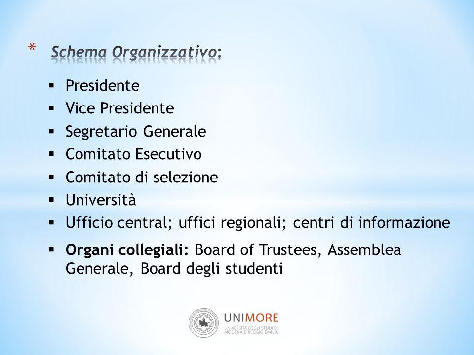  Presidente  Vice Presidente  Segretario Generale  Comitato Esecutivo  Comitato di selezione  Università  Ufficio central; uffici regionali; ce
