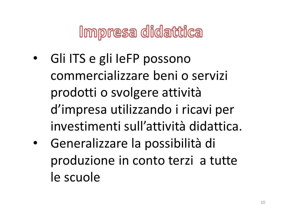 Gli ITS e gli IeFP possono commercializzare beni o servizi prodotti o svolgere attività d'impresa utilizzando i ricavi per investimenti sull'attività didattica.