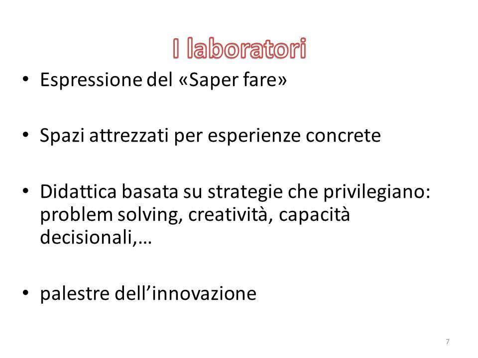 Espressione del «Saper fare» Spazi attrezzati per esperienze concrete Didattica basata su strategie che privilegiano: problem solving, creatività, capacità decisionali,… palestre dell'innovazione 7