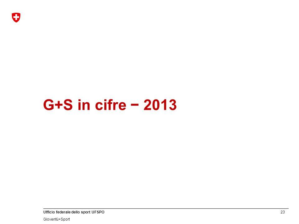 23 Ufficio federale dello sport UFSPO Gioventù+Sport G+S in cifre − 2013