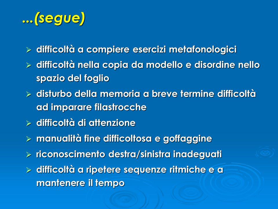...(segue)  difficoltà a compiere esercizi metafonologici  difficoltà nella copia da modello e disordine nello spazio del foglio  disturbo della me