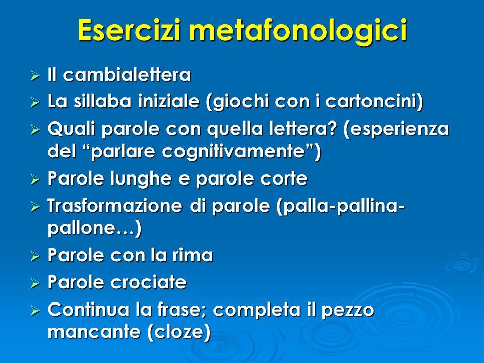 """Esercizi metafonologici  Il cambialettera  La sillaba iniziale (giochi con i cartoncini)  Quali parole con quella lettera? (esperienza del """"parlare"""
