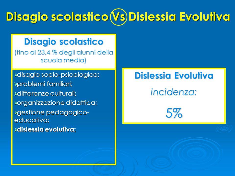 Disagio scolastico (fino al 23,4 % degli alunni della scuola media)  disagio socio-psicologico;  problemi familiari;  differenze culturali;  organ