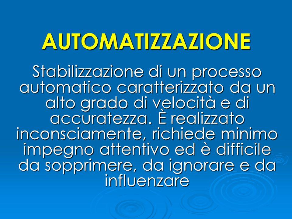 AUTOMATIZZAZIONE Stabilizzazione di un processo automatico caratterizzato da un alto grado di velocità e di accuratezza. È realizzato inconsciamente,