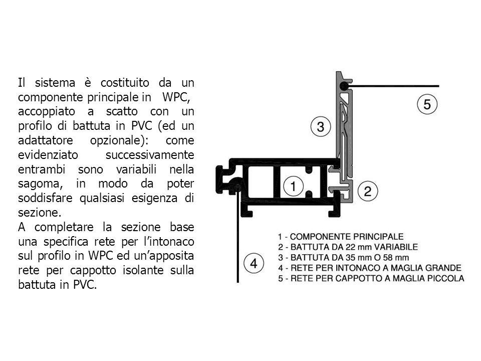 Il sistema è costituito da un componente principale inWPC, accoppiato a scatto con un profilo di battuta in PVC (ed un adattatore opzionale): come evi