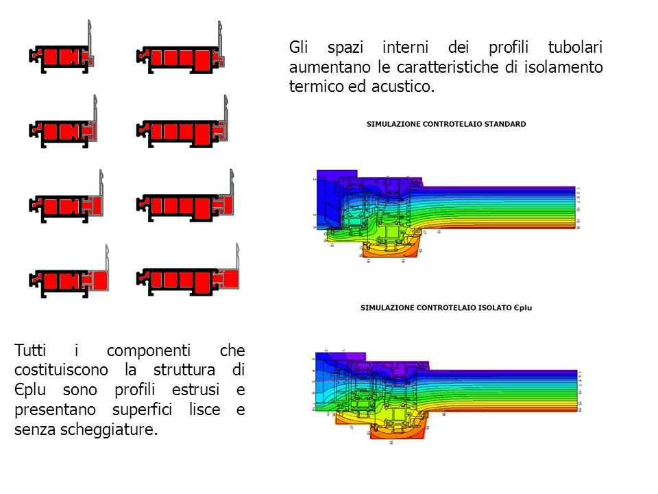Gli spazi interni dei profili tubolari aumentano le caratteristiche di isolamento termico ed acustico.