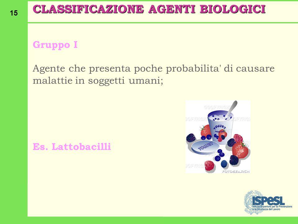 15 CLASSIFICAZIONE AGENTI BIOLOGICI Gruppo I Agente che presenta poche probabilita di causare malattie in soggetti umani; Es.