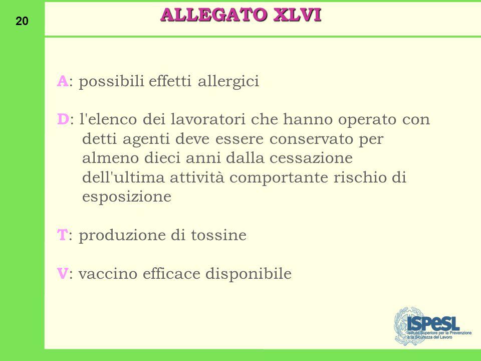 20 A : possibili effetti allergici D : l elenco dei lavoratori che hanno operato con detti agenti deve essere conservato per almeno dieci anni dalla cessazione dell ultima attività comportante rischio di esposizione T : produzione di tossine V : vaccino efficace disponibile ALLEGATO XLVI