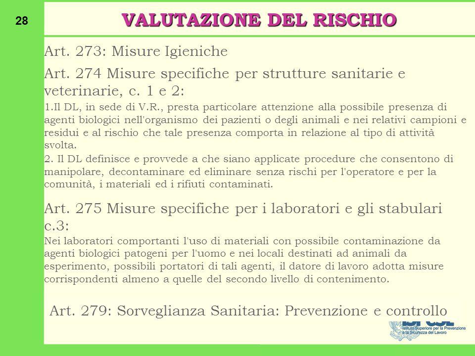 28 Art.273: Misure Igieniche VALUTAZIONE DEL RISCHIO Art.