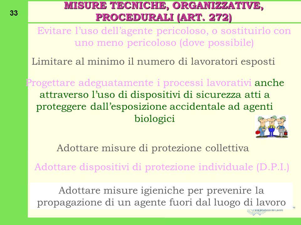 33 MISURE TECNICHE, ORGANIZZATIVE, PROCEDURALI (ART.
