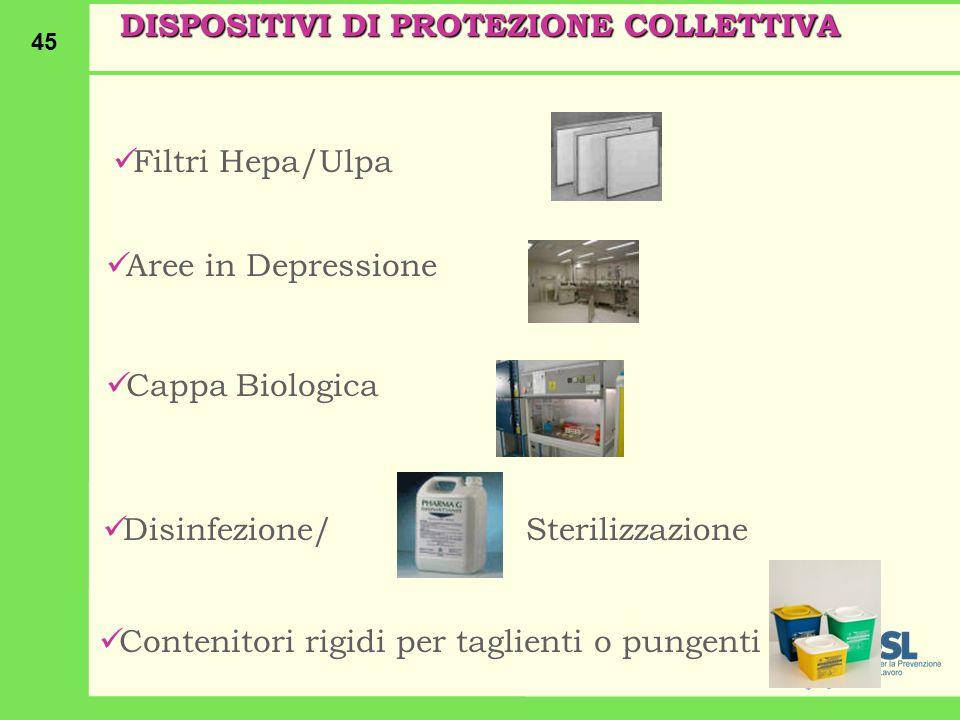 45 DISPOSITIVI DI PROTEZIONE COLLETTIVA Filtri Hepa/Ulpa Aree in Depressione Cappa Biologica Disinfezione/ Sterilizzazione Contenitori rigidi per taglienti o pungenti