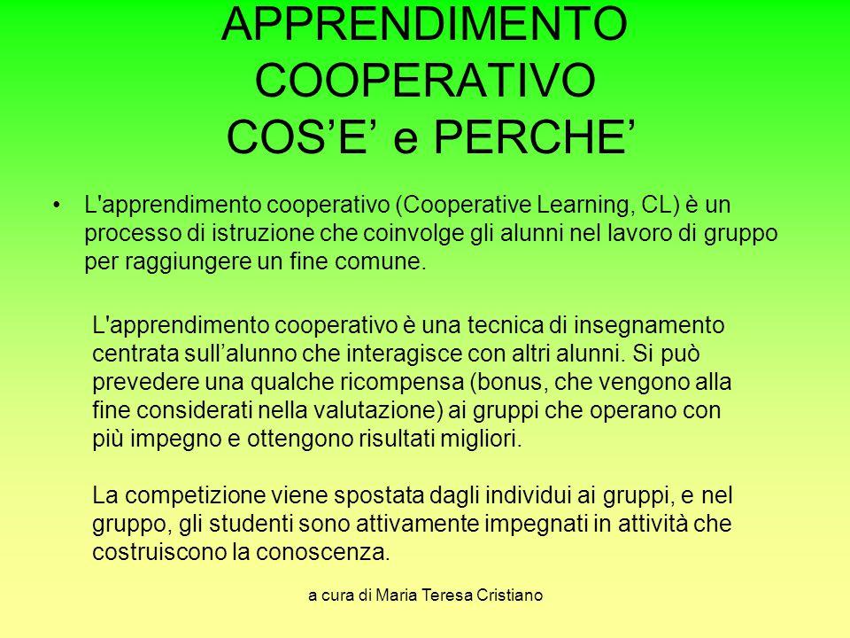 a cura di Maria Teresa Cristiano APPRENDIMENTO COOPERATIVO COS'E' e PERCHE' L'apprendimento cooperativo (Cooperative Learning, CL) è un processo di is