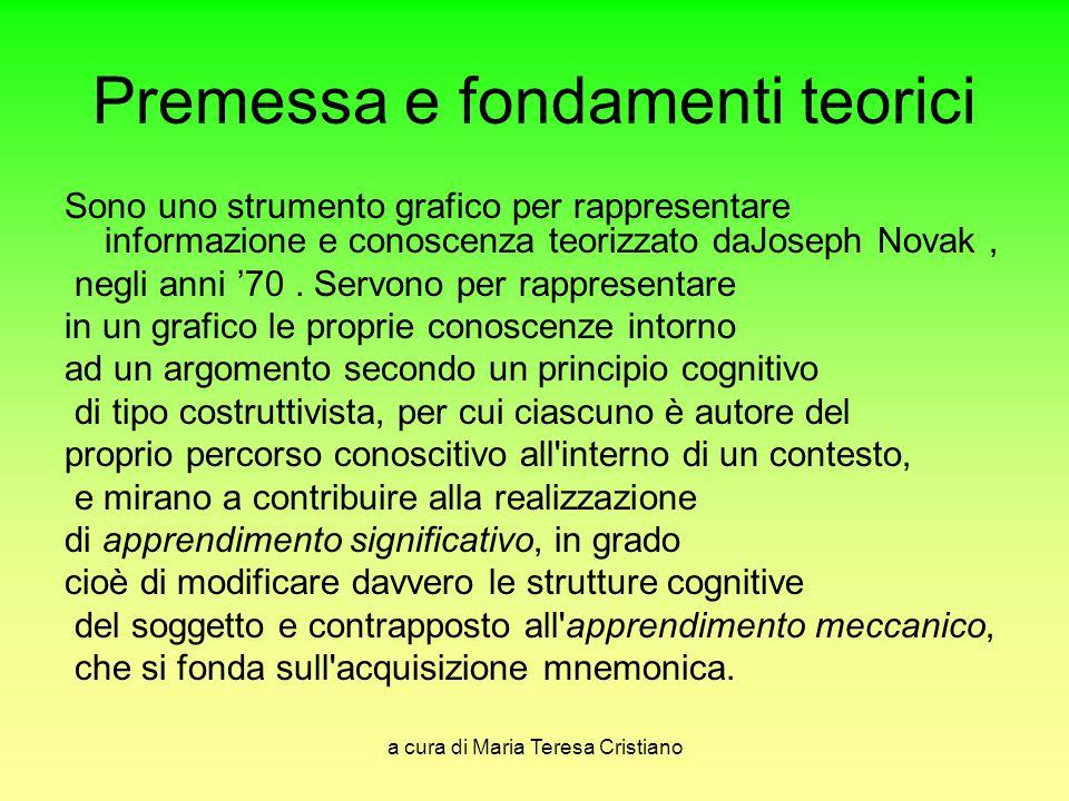 a cura di Maria Teresa Cristiano Premessa e fondamenti teorici Sono uno strumento grafico per rappresentare informazione e conoscenza teorizzato daJos