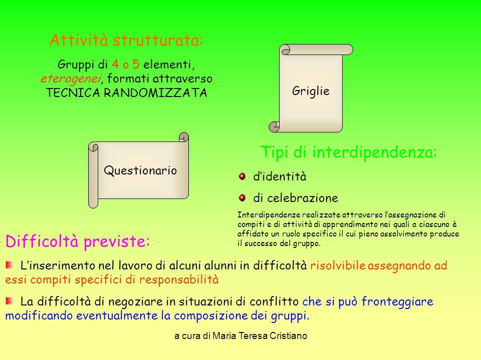a cura di Maria Teresa Cristiano Attività strutturata: Gruppi di 4 o 5 elementi, eterogenei, formati attraverso TECNICA RANDOMIZZATA Questionario Grig