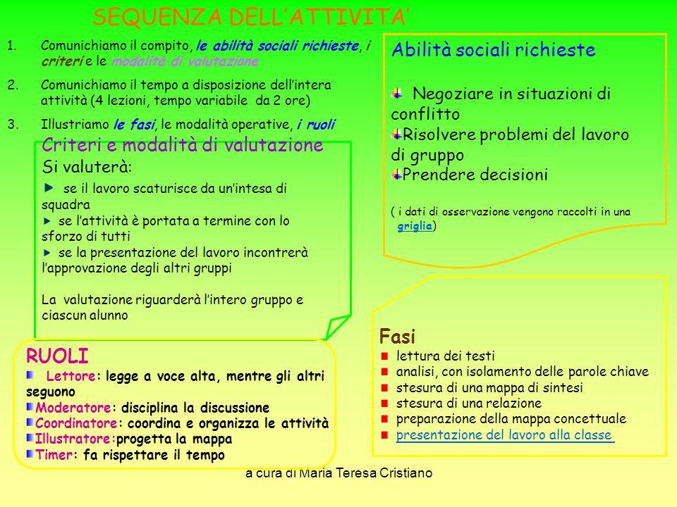 a cura di Maria Teresa Cristiano SEQUENZA DELL'ATTIVITA' 1.Comunichiamo il compito, le abilità sociali richieste, i criteri e le modalità di valutazio