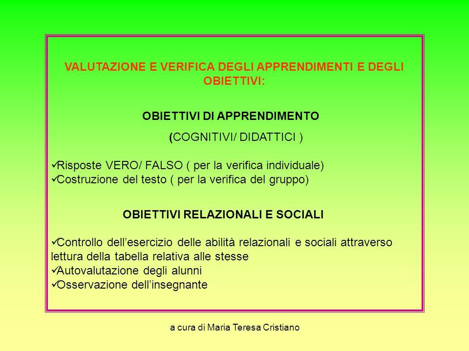a cura di Maria Teresa Cristiano VALUTAZIONE E VERIFICA DEGLI APPRENDIMENTI E DEGLI OBIETTIVI: OBIETTIVI DI APPRENDIMENTO (COGNITIVI/ DIDATTICI ) Risp