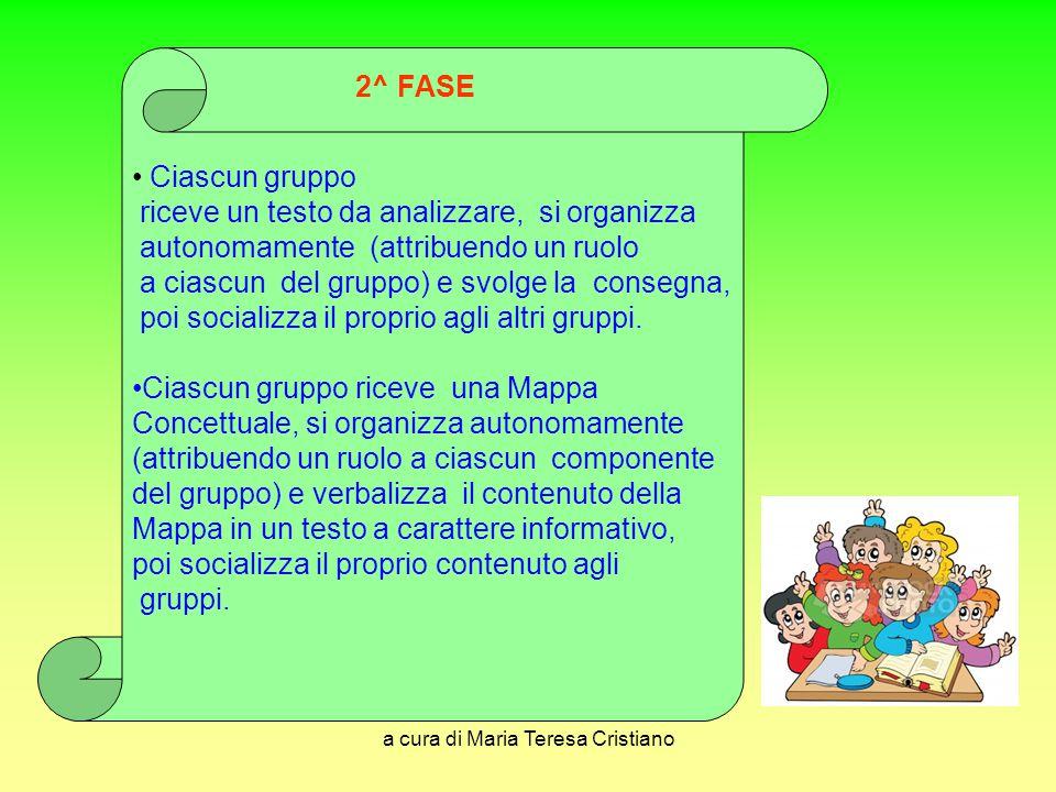 a cura di Maria Teresa Cristiano Ciascun gruppo riceve un testo da analizzare, si organizza autonomamente (attribuendo un ruolo a ciascun del gruppo)