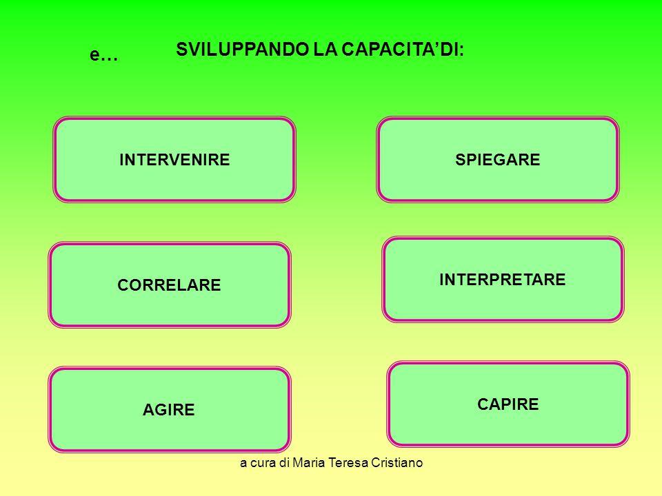 a cura di Maria Teresa Cristiano e… SVILUPPANDO LA CAPACITA'DI: AGIRE INTERVENIRE CORRELARE SPIEGARE INTERPRETARE CAPIRE