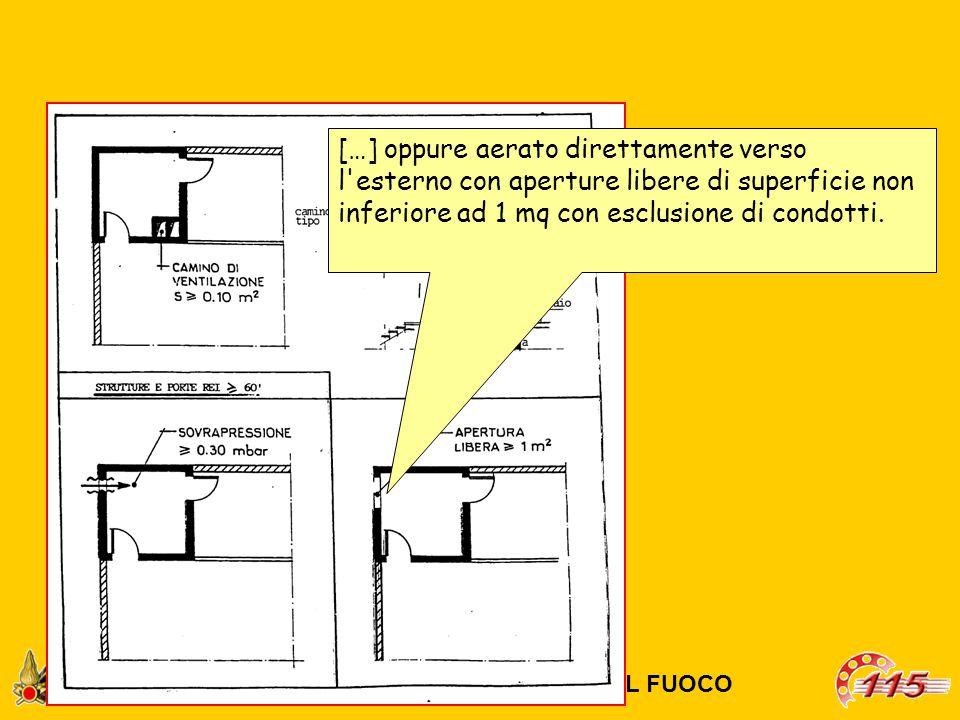 CORPO NAZIONALE DEI VIGILI DEL FUOCO […] oppure aerato direttamente verso l esterno con aperture libere di superficie non inferiore ad 1 mq con esclusione di condotti.