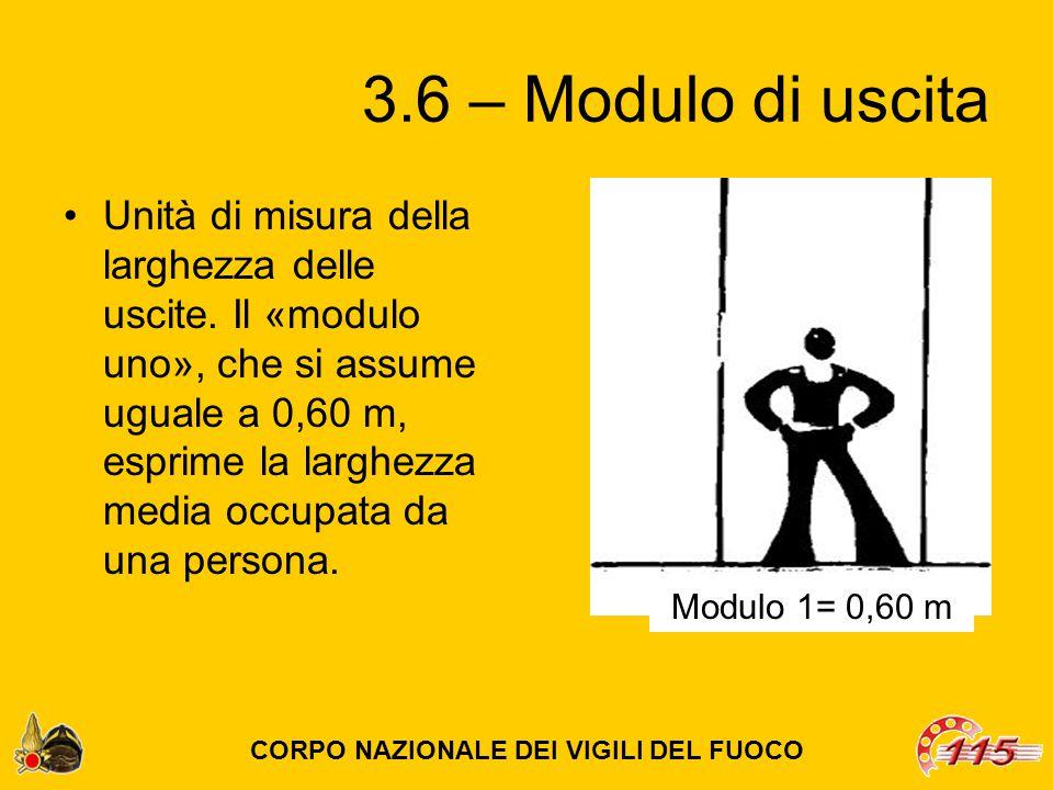 3.6 – Modulo di uscita Unità di misura della larghezza delle uscite.
