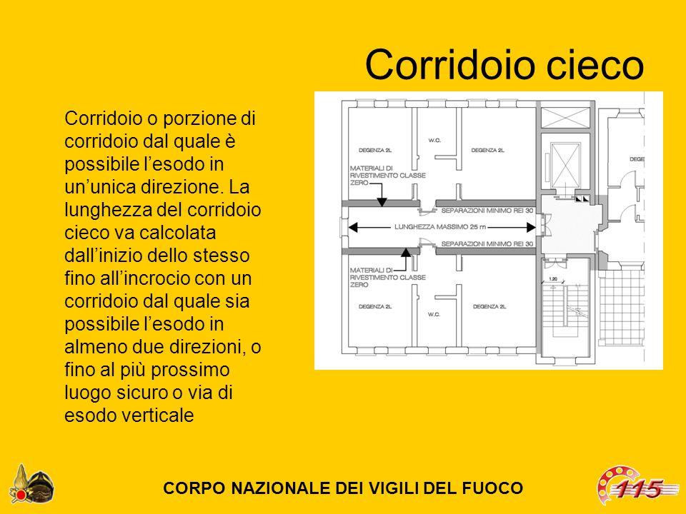 Corridoio cieco Corridoio o porzione di corridoio dal quale è possibile l'esodo in un'unica direzione.