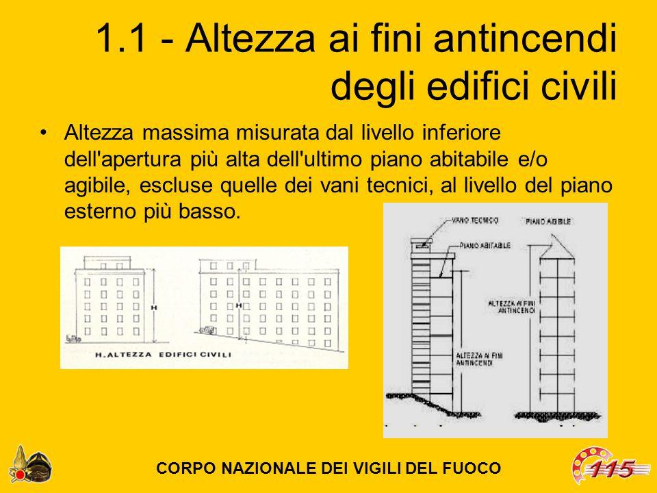 1.2 - Altezza dei piani Altezza massima tra pavimento e intradosso del soffitto CORPO NAZIONALE DEI VIGILI DEL FUOCO