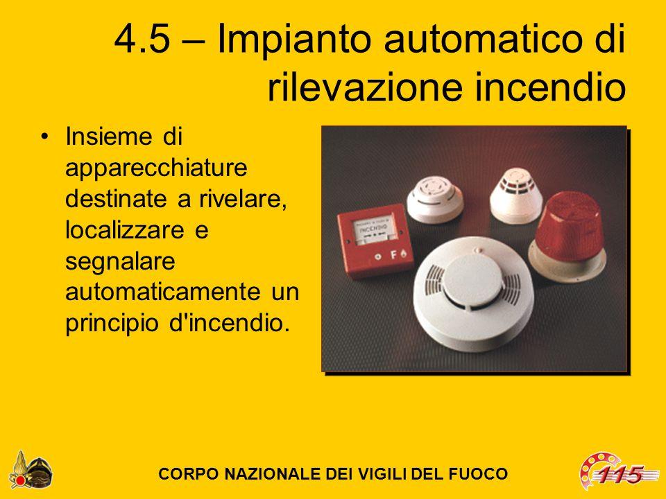 4.5 – Impianto automatico di rilevazione incendio Insieme di apparecchiature destinate a rivelare, localizzare e segnalare automaticamente un principio d incendio.