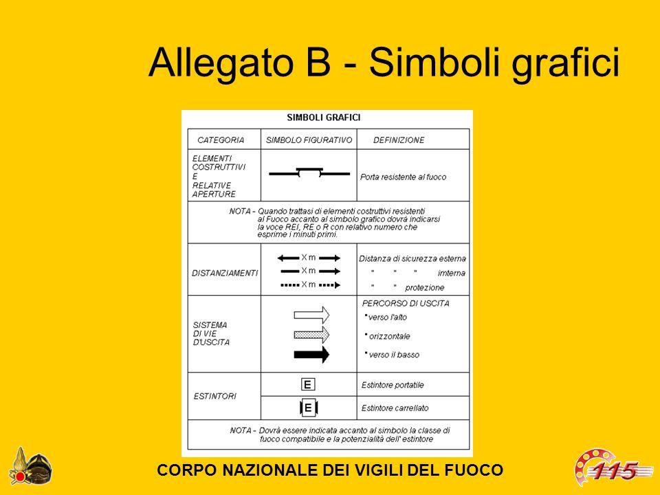 Allegato B - Simboli grafici CORPO NAZIONALE DEI VIGILI DEL FUOCO