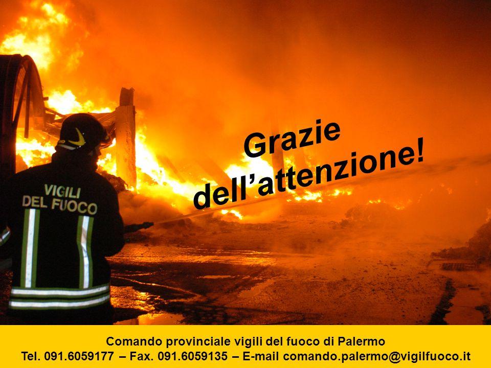 Grazie dell'attenzione.Comando provinciale vigili del fuoco di Palermo Tel.