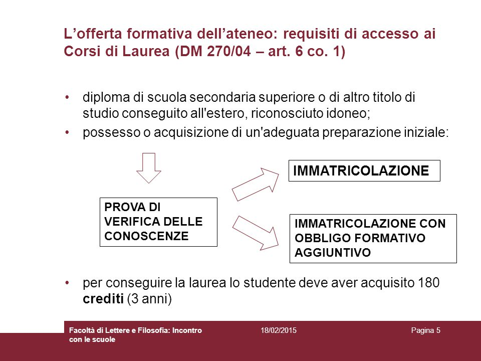L'offerta formativa dell'ateneo: requisiti di accesso ai Corsi di Laurea (DM 270/04 – art. 6 co. 1) diploma di scuola secondaria superiore o di altro