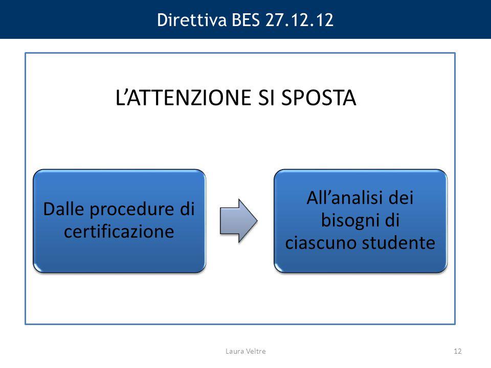 Direttiva BES 27.12.12 Dalle procedure di certificazione All'analisi dei bisogni di ciascuno studente L'ATTENZIONE SI SPOSTA Laura Veltre12