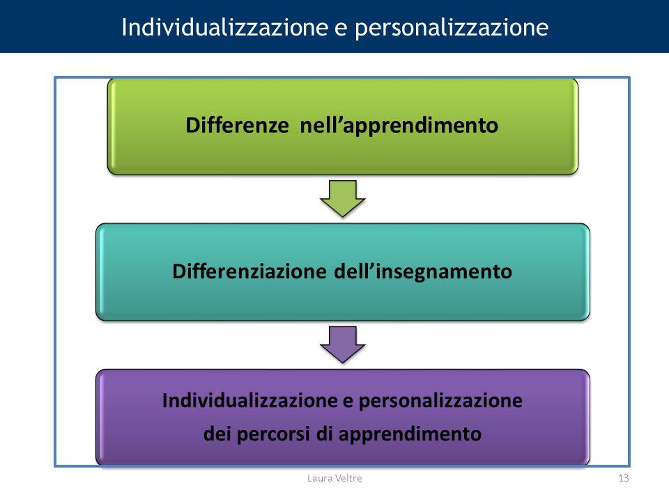 Individualizzazione e personalizzazione Differenze nell'apprendimento Differenziazione dell'insegnamento Individualizzazione e personalizzazione dei percorsi di apprendimento Laura Veltre13