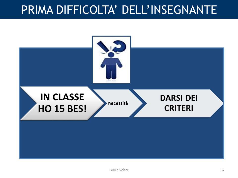 PRIMA DIFFICOLTA' DELL'INSEGNANTE IN CLASSE HO 15 BES! necessità DARSI DEI CRITERI Laura Veltre16