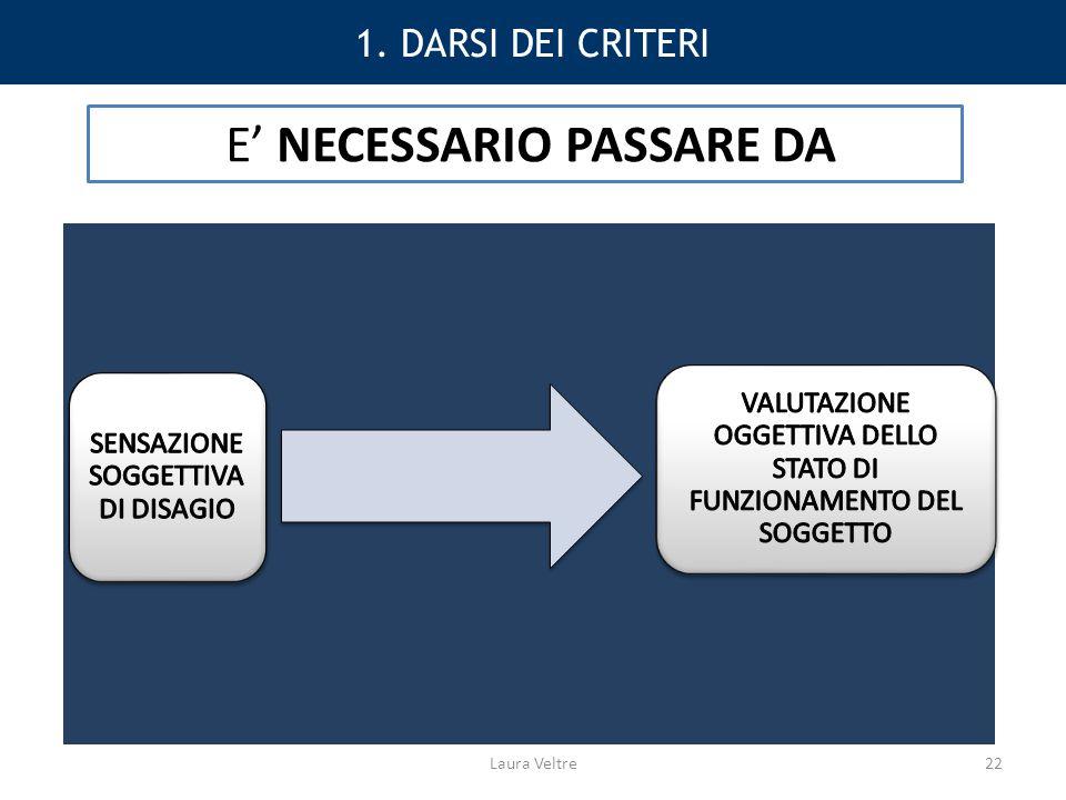 1. DARSI DEI CRITERI E' NECESSARIO PASSARE DA Laura Veltre22