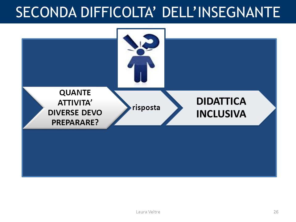 SECONDA DIFFICOLTA' DELL'INSEGNANTE QUANTE ATTIVITA' DIVERSE DEVO PREPARARE.