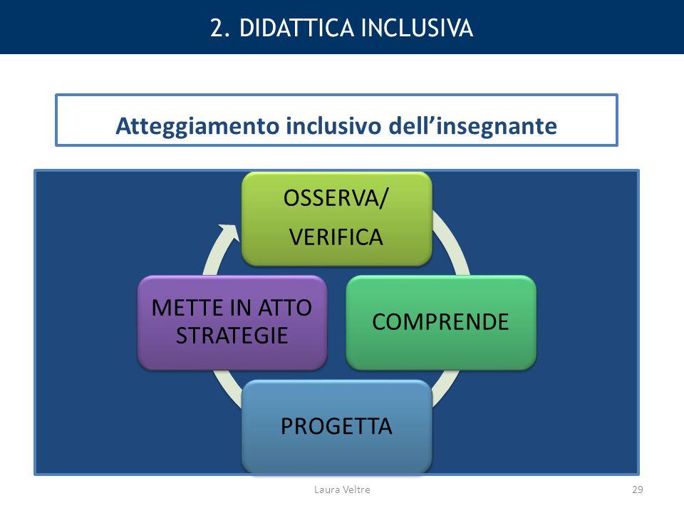 2. DIDATTICA INCLUSIVA Atteggiamento inclusivo dell'insegnante OSSERVA/ VERIFICA COMPRENDEPROGETTA METTE IN ATTO STRATEGIE Laura Veltre29