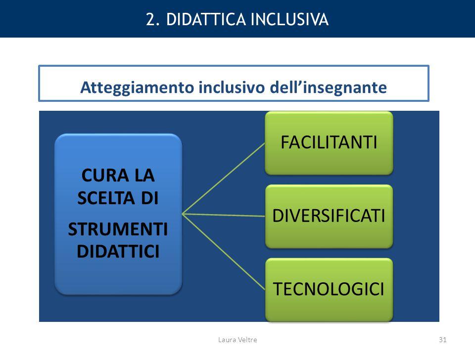 2. DIDATTICA INCLUSIVA Atteggiamento inclusivo dell'insegnante CURA LA SCELTA DI STRUMENTI DIDATTICI FACILITANTIDIVERSIFICATITECNOLOGICI Laura Veltre3