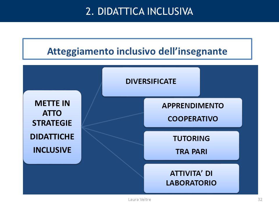 2. DIDATTICA INCLUSIVA Atteggiamento inclusivo dell'insegnante METTE IN ATTO STRATEGIE DIDATTICHE INCLUSIVE DIVERSIFICATE APPRENDIMENTO COOPERATIVO TU