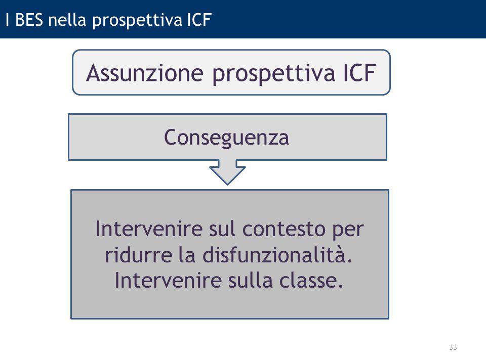 I BES nella prospettiva ICF Conseguenza Assunzione prospettiva ICF Intervenire sul contesto per ridurre la disfunzionalità.