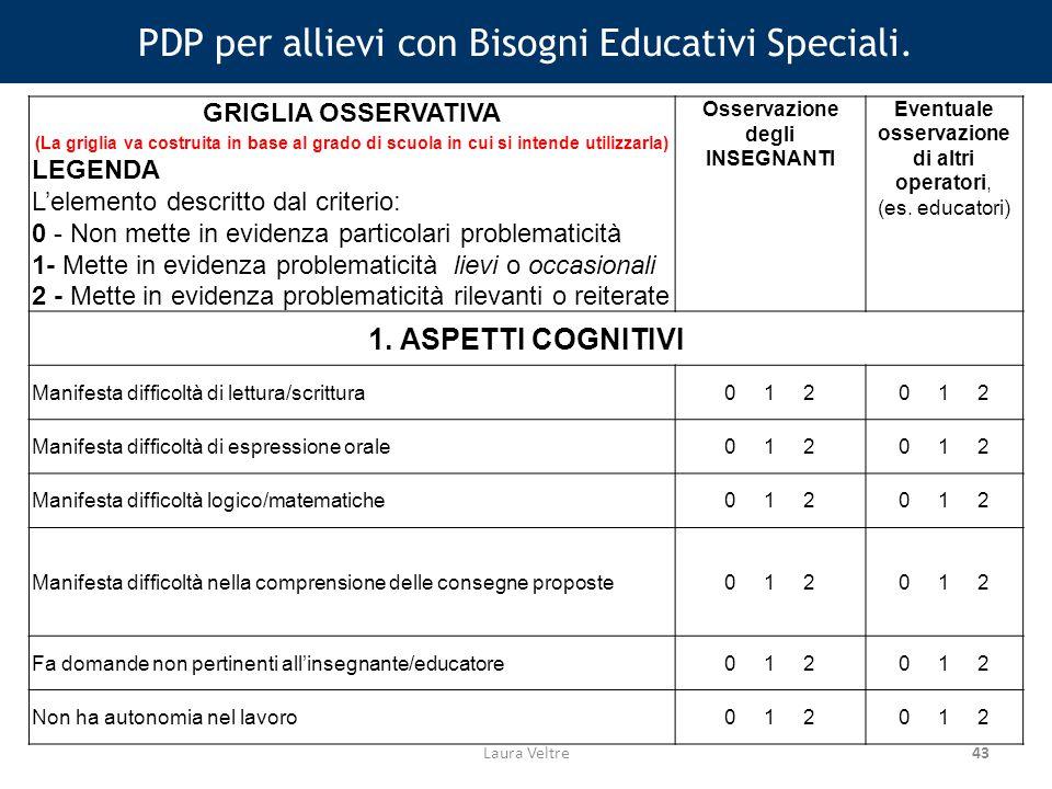 43 PDP per allievi con Bisogni Educativi Speciali.