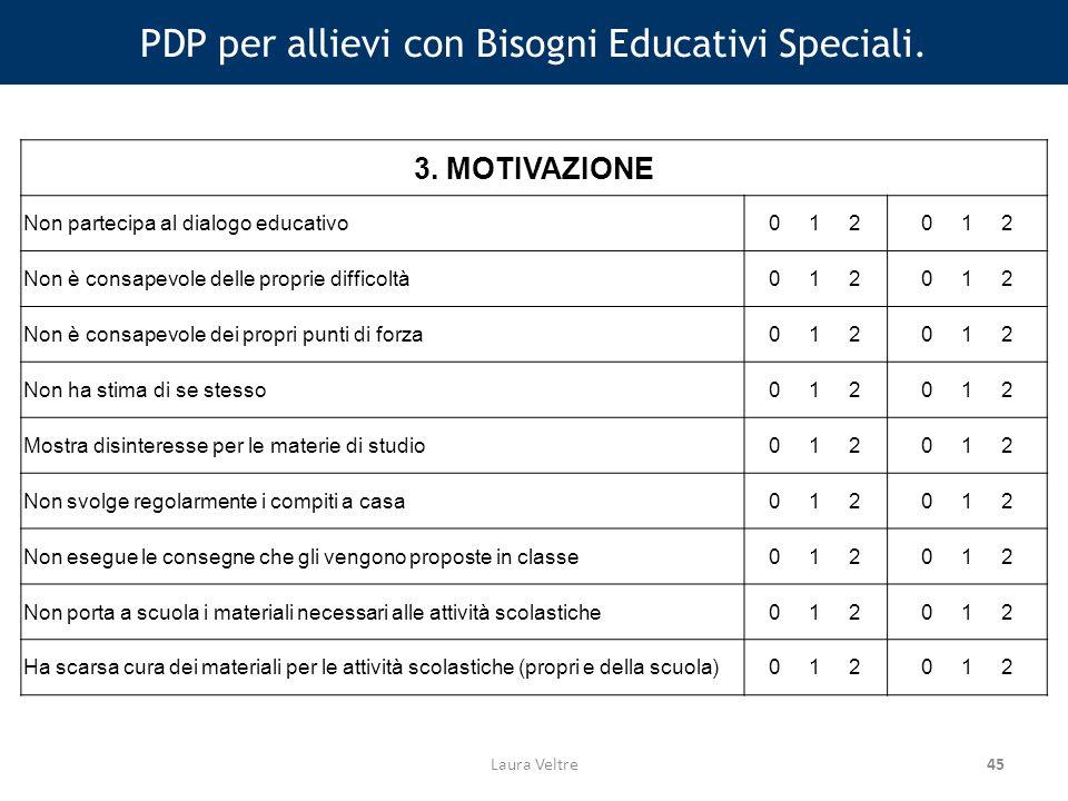 45 PDP per allievi con Bisogni Educativi Speciali.